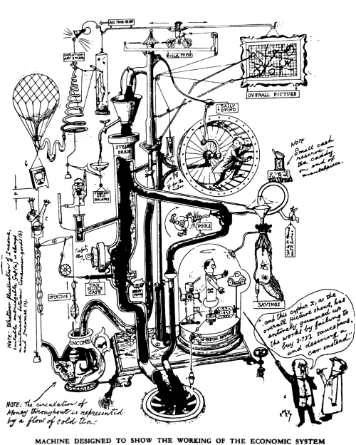 Phillips Machine Cartoon