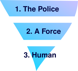 Three levels of abstraction in perception of the police